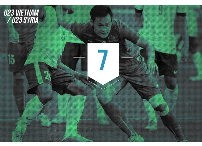 7 con so cho thay U23 Viet Nam kho thang U23 Syria hinh anh