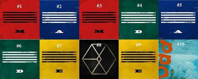 Big Bang ap dao EXO, SHINee luot tai ca khuc nam 2015 hinh anh 1 Album MADE của Big Bang áp đảo về lượt tải trong năm 2015.