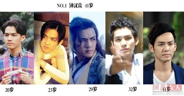 Top 6 my nam tre lau cua Cbiz hinh anh 1 Dù Chung Hán Lương đã ngoài 40 tuổi nhưng tên tuổi anh không có dấu hiệu