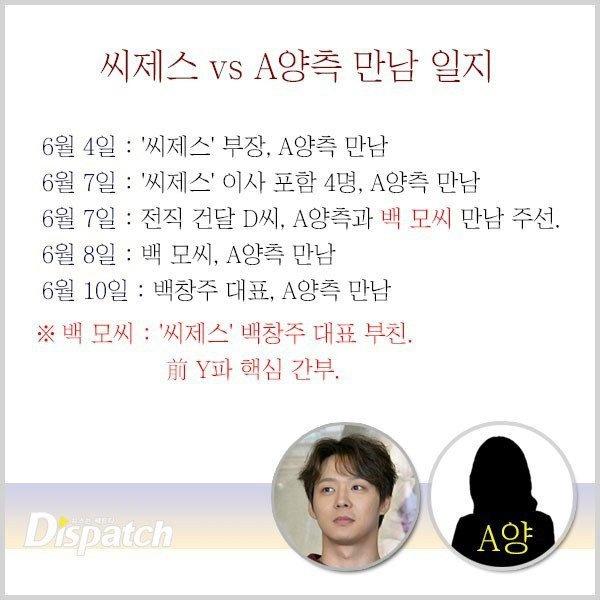 Nghi van giang ho den dan xep vu viec cua Park Yoochun hinh anh 1