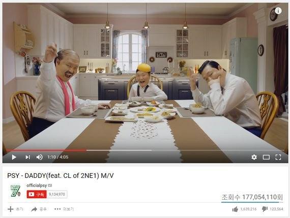 'Chang beo' Psy so huu MV hot nhat Kpop nua dau 2016 hinh anh 1