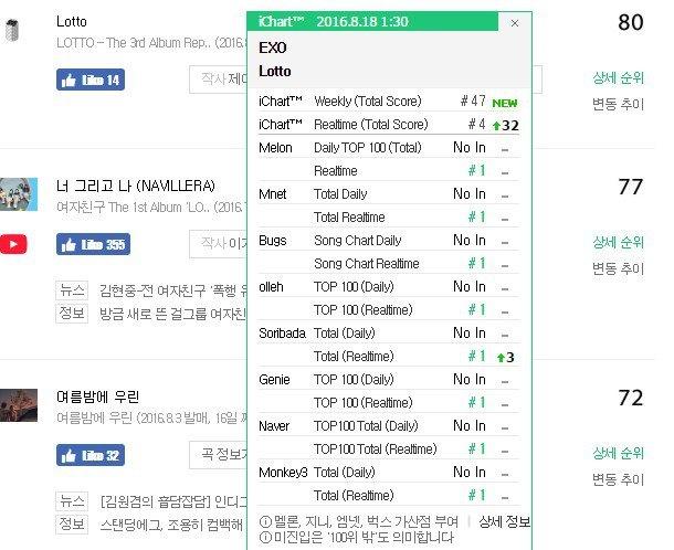 EXO tung MV 'do den' bi cam hinh anh 2