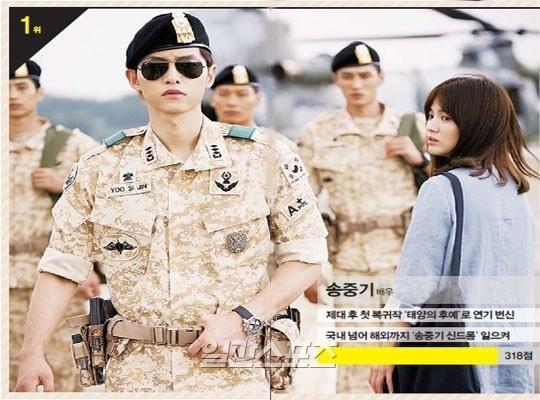 Song Joong Ki quyen luc nhat showbiz Han hinh anh 1