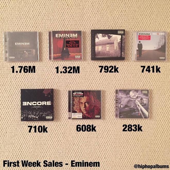 'Ong hoang nhac rap' Eminem da san sang tro lai hinh anh 2