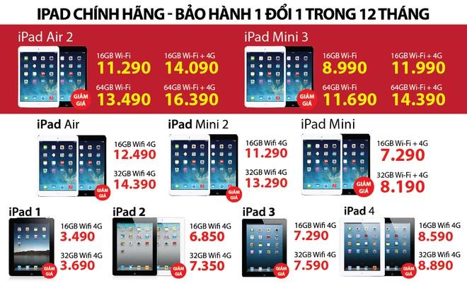 Tai sao nen mua iPhone 6 FPT? hinh anh