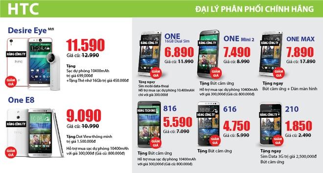 TechOne giam gia HTC 50% khuyen mai lon mung Giang sinh hinh anh 1