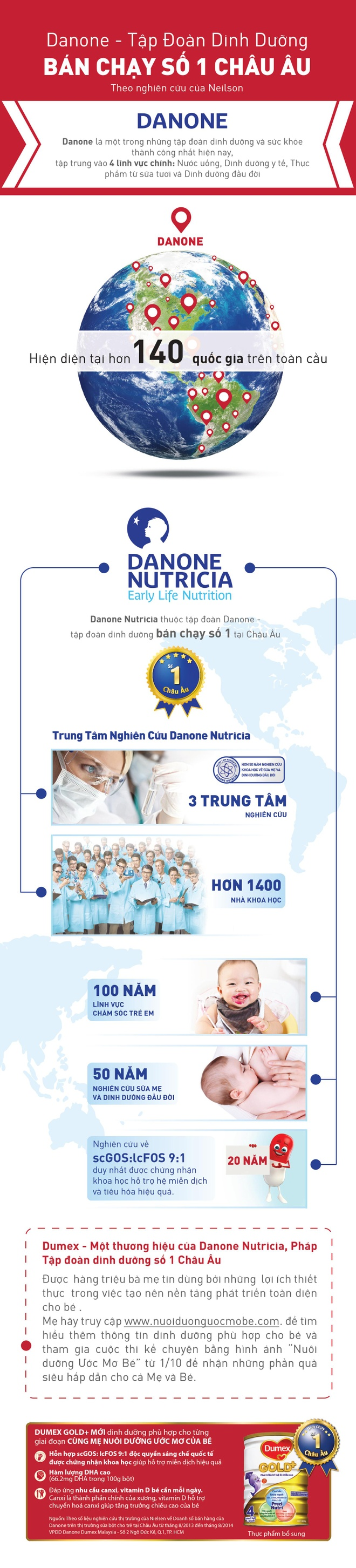 Nhung con so an tuong ve tap doan dinh duong so 1 chau Au hinh anh 1