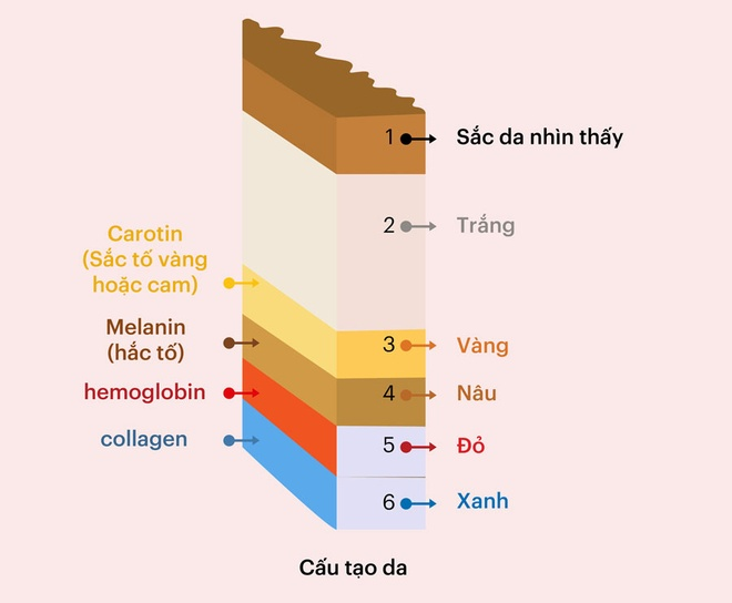 Cach trang diem lan da sang trong cua dien vien Khanh Hien hinh anh 2
