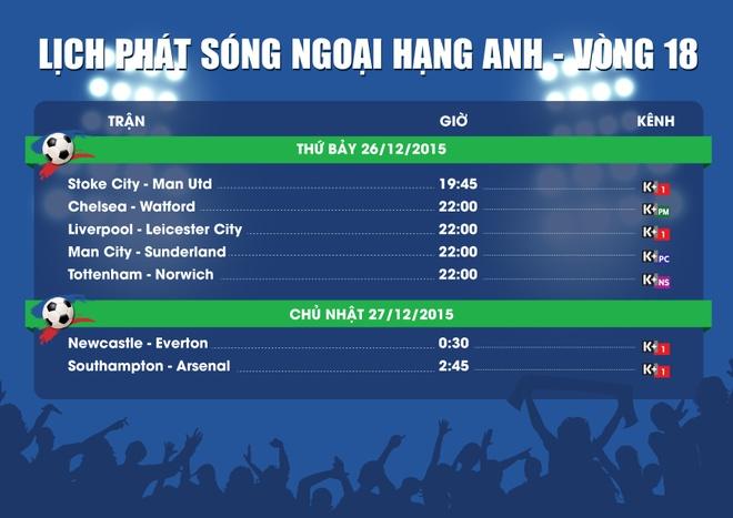 Ngoai hang Anh: Nghi dong van nong hinh anh 4 Lịch thi đấu vòng 18 của Ngoại hạng Anh chiếu trên K+.