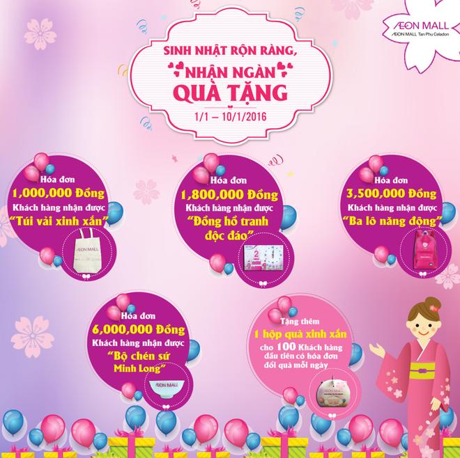 AEON Mall duoc khach hang Viet ua chuong hinh anh 5