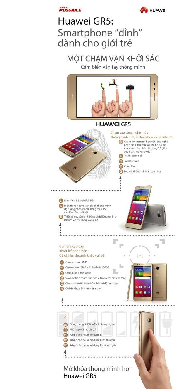 3 ly do nen mua smartphone Huawei GR5 hinh anh 1