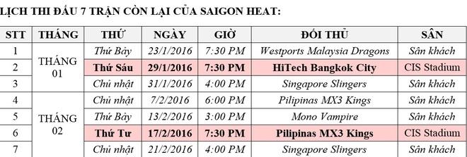 Saigon Heat tham du giai bong ro chuyen nghiep Viet Nam VBA hinh anh 4