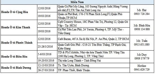 Honda Oto Viet Nam tri an khach hang nhan 20 nam thanh lap hinh anh 3