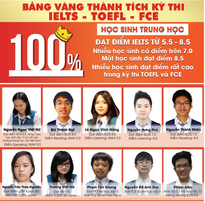 Nhieu hoc sinh truong Viet My dat IELTS 7.0-8.5 hinh anh 2