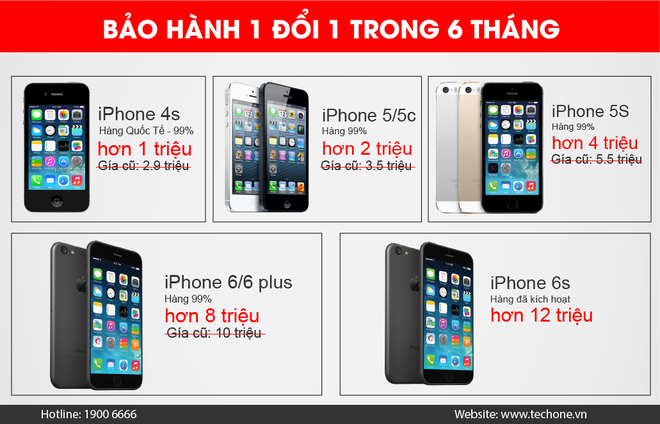 iPhone cu giam gia manh hut khach hinh anh 2