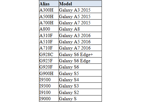Mua Samsung Galaxy S7 va S7 edge, nhan kinh Gear VR hinh anh 2