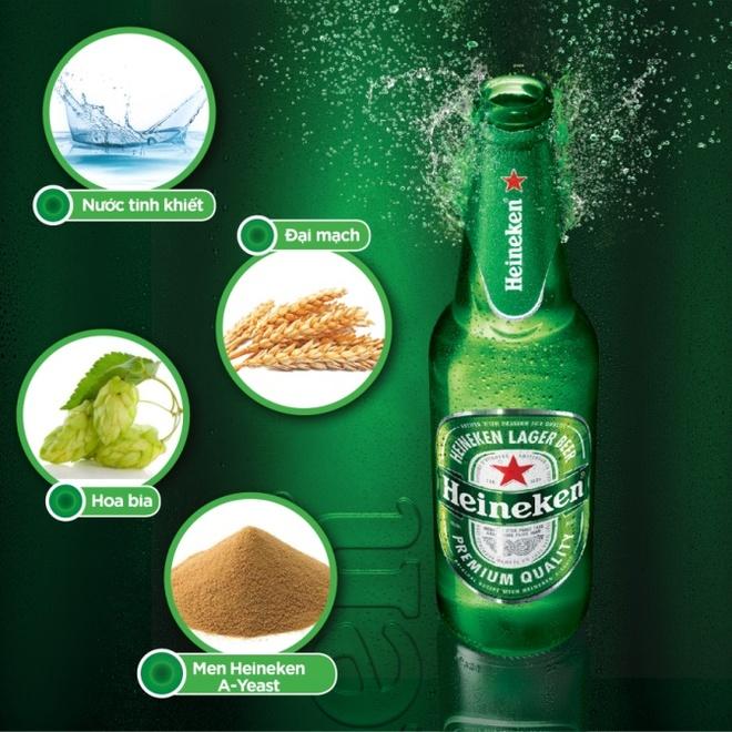 Heineken anh 2