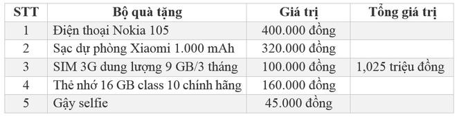 Mua Galaxy J7 Prime, nhan qua 1 trieu dong o Hoang Ha Mobile hinh anh 3
