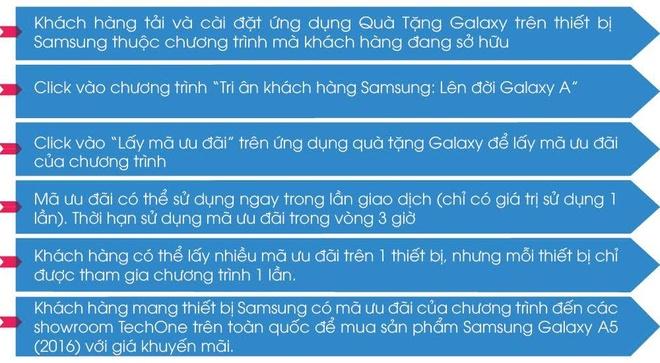 Uu dai lon dong dien thoai Samsung Galaxy dip cuoi nam hinh anh 4