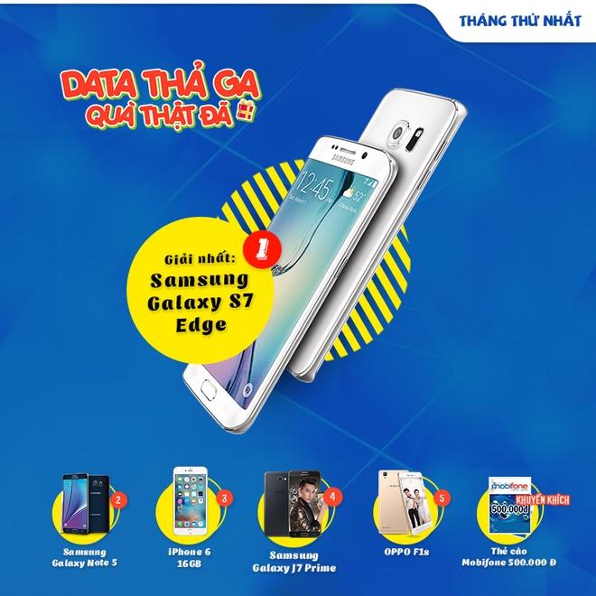 MobiFone uu dai lon cho khach hang dang ky Facebook Data hinh anh 2