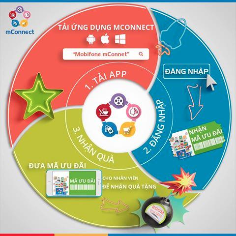 4 ung dung tien ich khong the khong co tren smartphone hinh anh 7