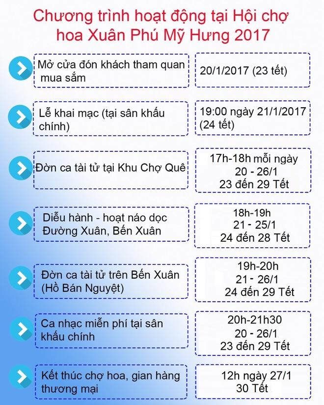 Hat chau van lan dau 'len song' tai hoi cho hoa xuan hinh anh 4