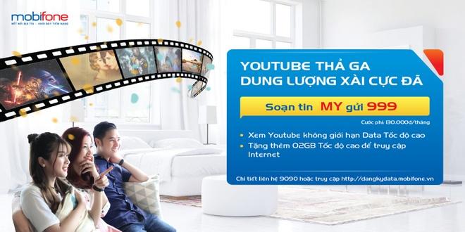 'Cay' phim, xem bong da thoai mai voi goi Video Data cua MobiFone hinh anh