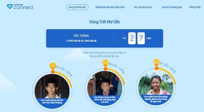 Samsung Connect Ket noi yeu thuong anh 2