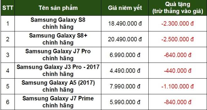 Don Note 8, loat smartphone Samsung chinh hang giam toi 4 trieu dong hinh anh 2