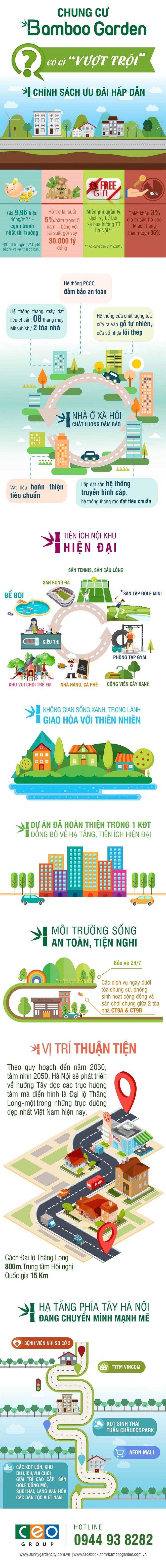 Nhung yeu to lam nen suc hut cua chung cu Bamboo Garden hinh anh 1