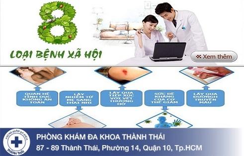 Phong kham Thanh Thai - dia chi dieu tri benh xa hoi uy tin, bao mat hinh anh 1