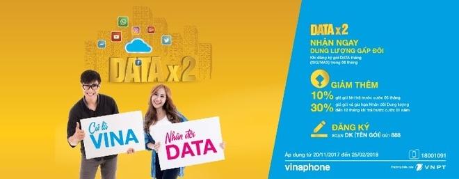 VinaPhone tang gap doi dung luong 3G/4G hinh anh 2
