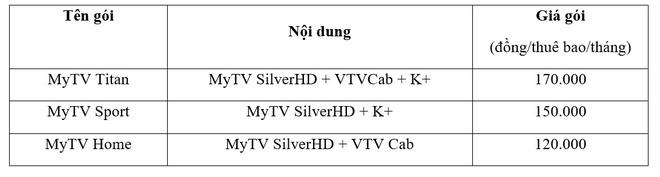 MyTV anh 2