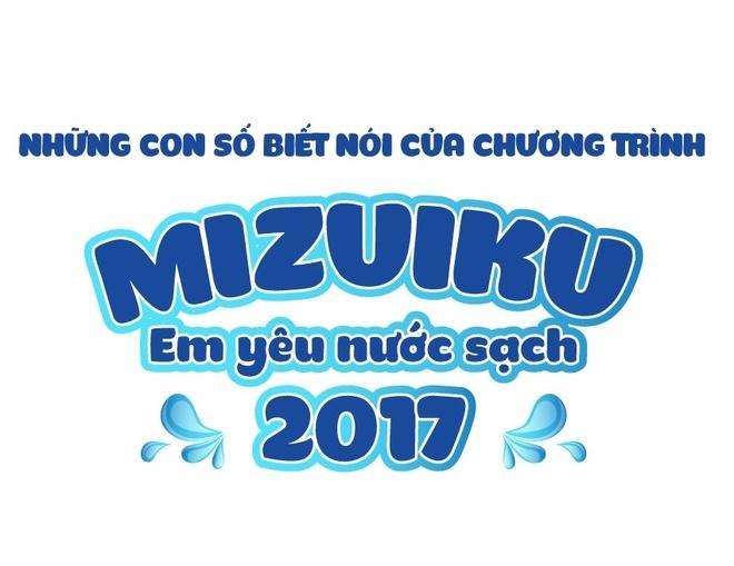 Nhung con so biet noi cua chuong trinh 'Mizuiku - Em yeu nuoc sach' hinh anh