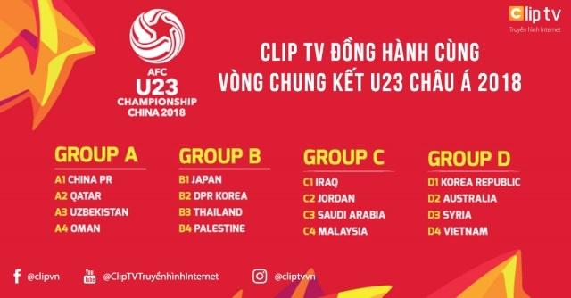 Theo doi vong chung ket U23 chau A qua Clip TV hinh anh 2