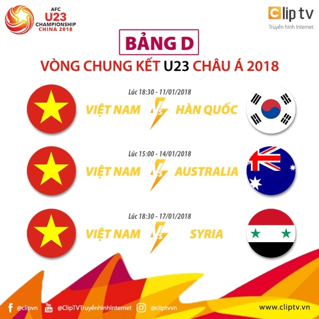 Theo doi vong chung ket U23 chau A qua Clip TV hinh anh 3
