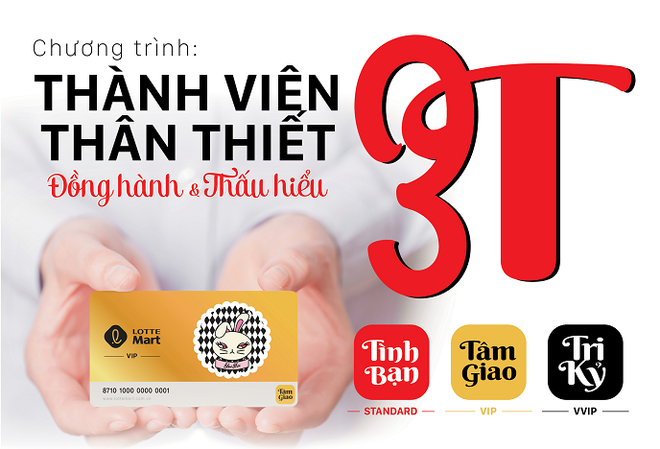 Gia tang loi ich voi the thanh vien moi cua Lotte Mart hinh anh