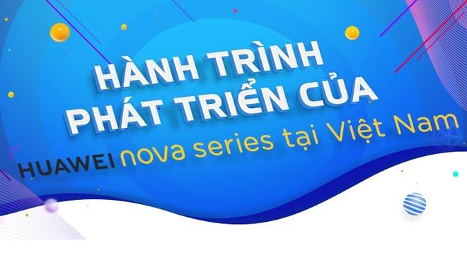 Hanh trinh phat trien cua Huawei Nova series tai Viet Nam hinh anh