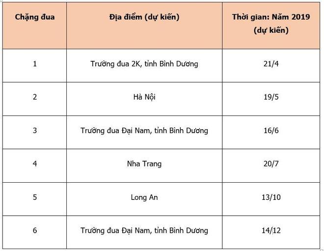 'Chung toi muon mang dua xe the thao den gan hon voi nguoi Viet' hinh anh 3