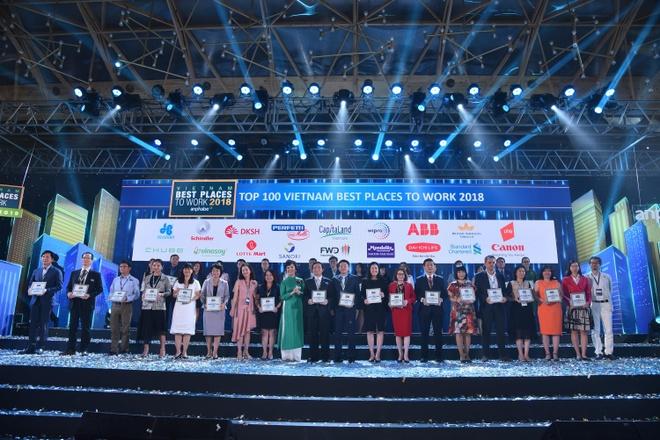 VNG lot 'Top 100 noi lam viec tot nhat Viet Nam' hinh anh 1