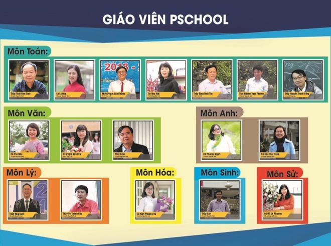Mô hình giáo dục mở thông qua tổ hợp tiện ích hỗ trợ