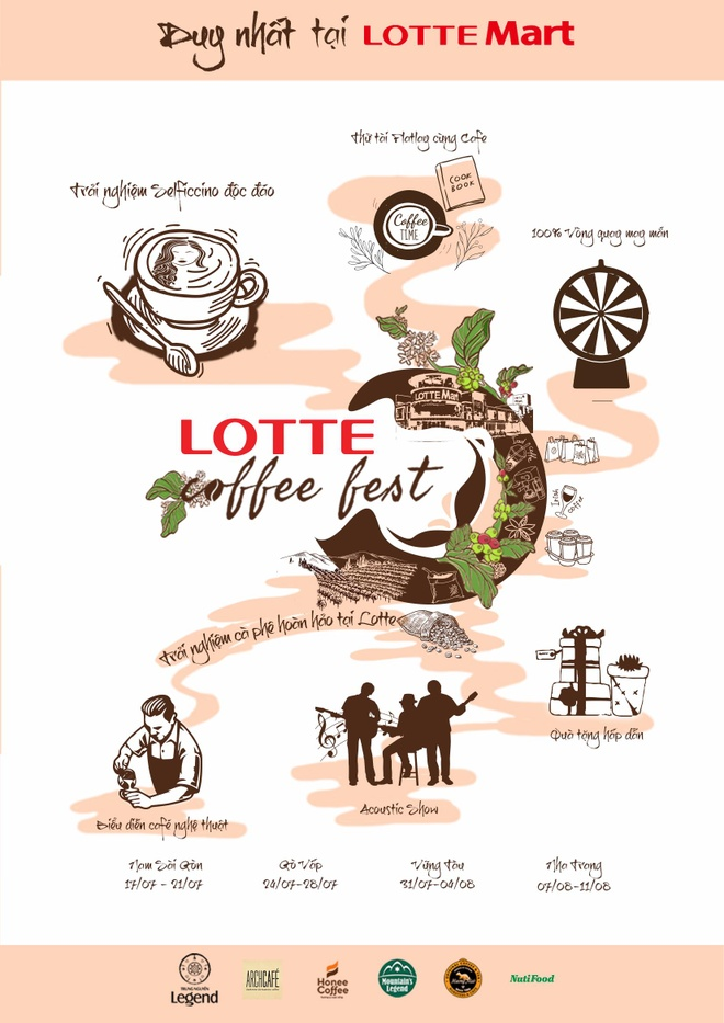 Lotte Coffee Fest 2019 anh 2