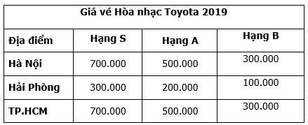 Nhac truong tai ba Honna Tetsuji tro tai gi o Hoa nhac Toyota 2019? hinh anh 4