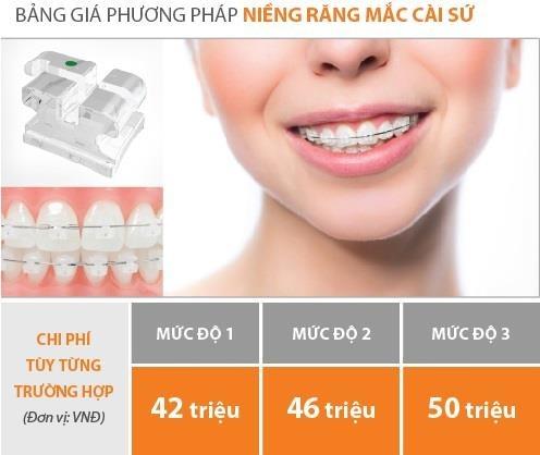 Up Dental anh 3