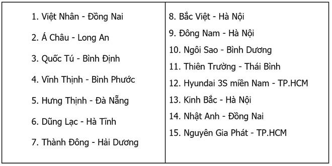 Hyundai Thanh Cong Thuong Mai anh 4