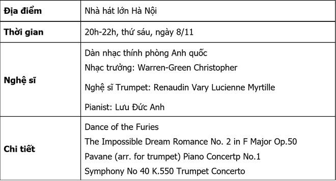 Dan nhac London Chamber Orchestra mang gi den Toyota Classics 2019? hinh anh 2
