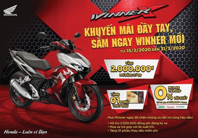 Honda Viet Nam tung uu dai cho khach mua xe Winner va Winner X hinh anh 2 KV.jpg