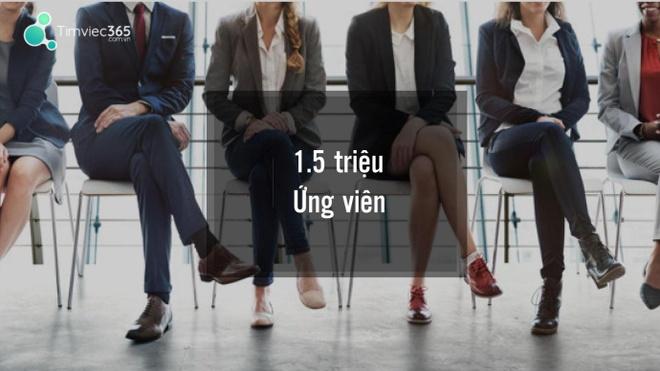 Hanh trinh chinh phuc ung vien va nha tuyen dung cua timviec365.com.vn hinh anh 2 image003_1.jpg