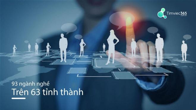 Hanh trinh chinh phuc ung vien va nha tuyen dung cua timviec365.com.vn hinh anh 3 image005_2.jpg