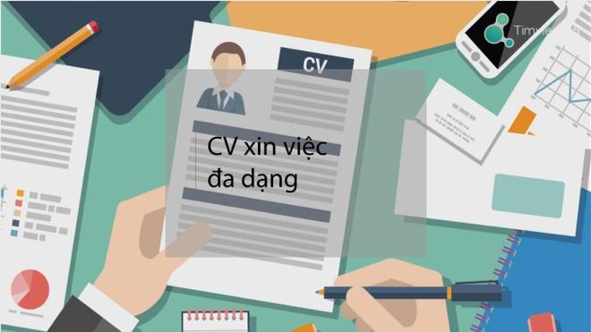 Hanh trinh chinh phuc ung vien va nha tuyen dung cua timviec365.com.vn hinh anh 4 image007_1.jpg